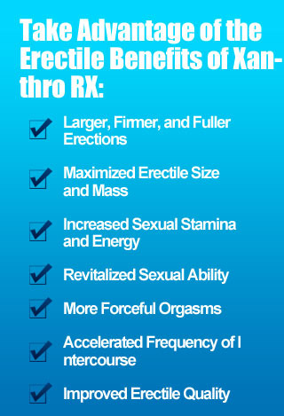 Take Advantage of the Erectile Benefits of Xanthro Rx and get Larger, Firmer and Fuller Erections, Maximized Erectilem Size and Mass, Increased Sexual Stamina and Energy, Revitalized Sexual Ability, More Forceful Orgasms, Accelerated Frequency of Intercourse, Improved Erectile Quality